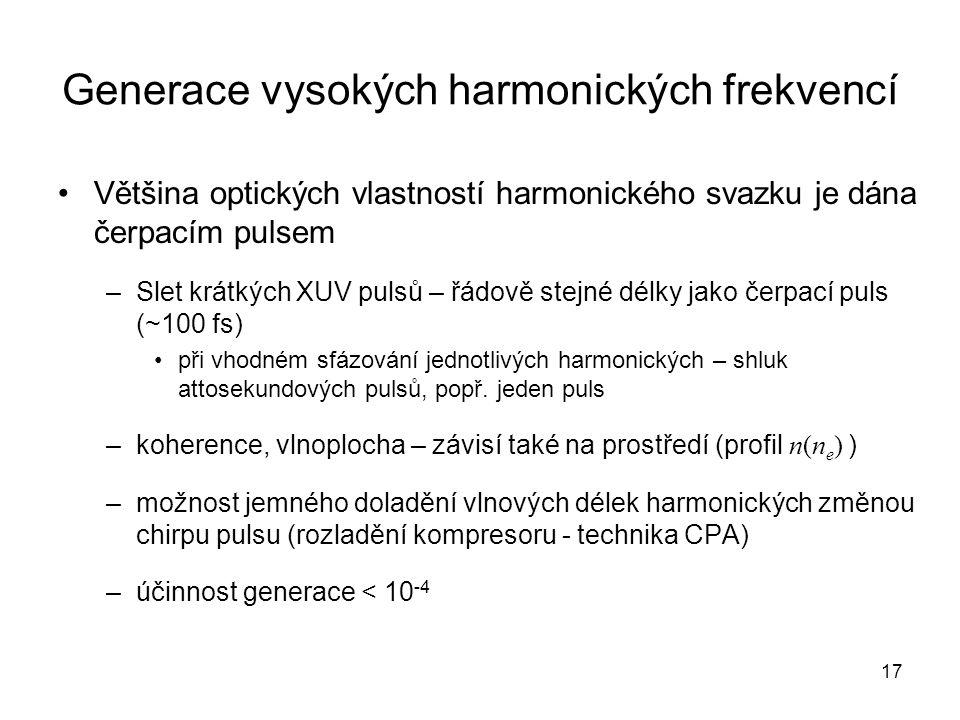 Generace vysokých harmonických frekvencí Většina optických vlastností harmonického svazku je dána čerpacím pulsem –Slet krátkých XUV pulsů – řádově st