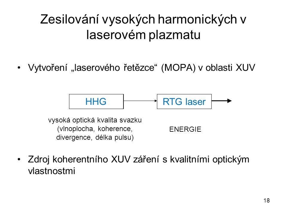 """Zesilování vysokých harmonických v laserovém plazmatu Vytvoření """"laserového řetězce"""" (MOPA) v oblasti XUV Zdroj koherentního XUV záření s kvalitními o"""