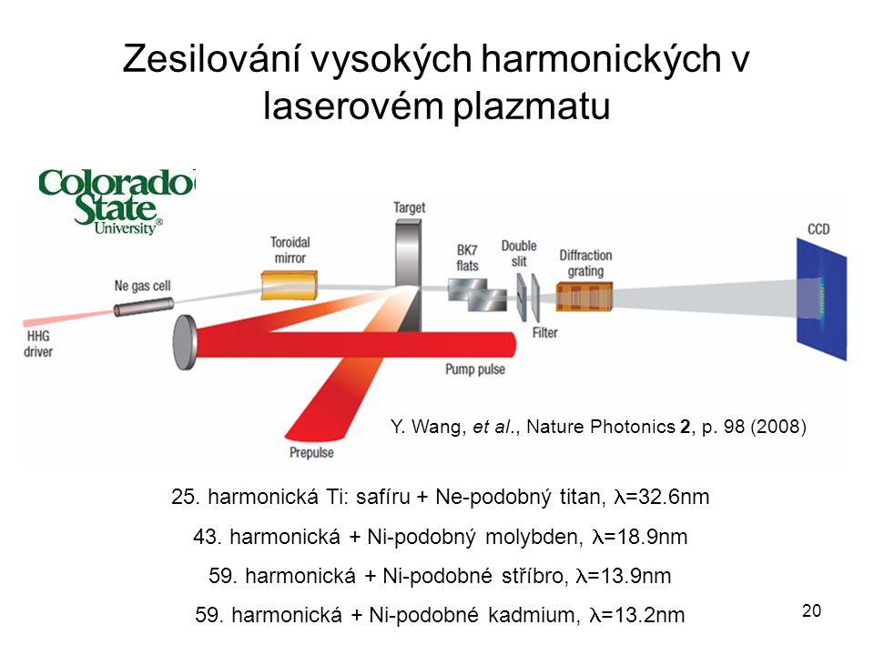 Zesilování vysokých harmonických v laserovém plazmatu Y. Wang, et al., Nature Photonics 2, p. 98 (2008) 25. harmonická Ti: safíru + Ne-podobný titan,