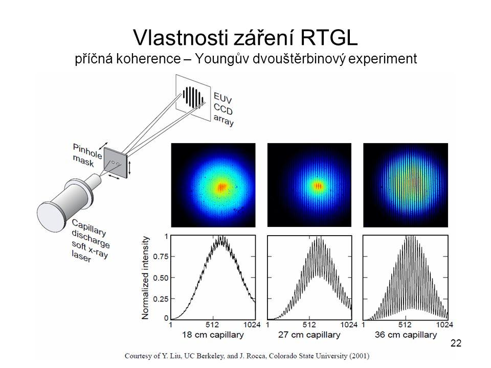 Vlastnosti záření RTGL příčná koherence – Youngův dvouštěrbinový experiment 22