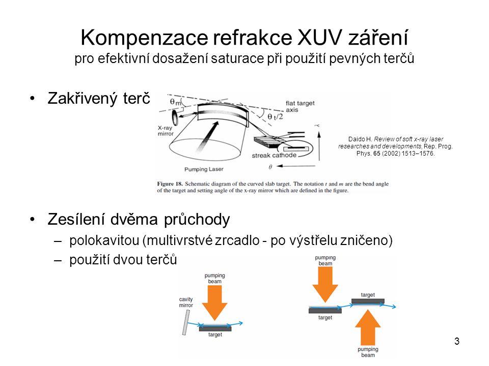 Kompenzace refrakce XUV záření pro efektivní dosažení saturace při použití pevných terčů Zakřivený terč Zesílení dvěma průchody –polokavitou (multivrs