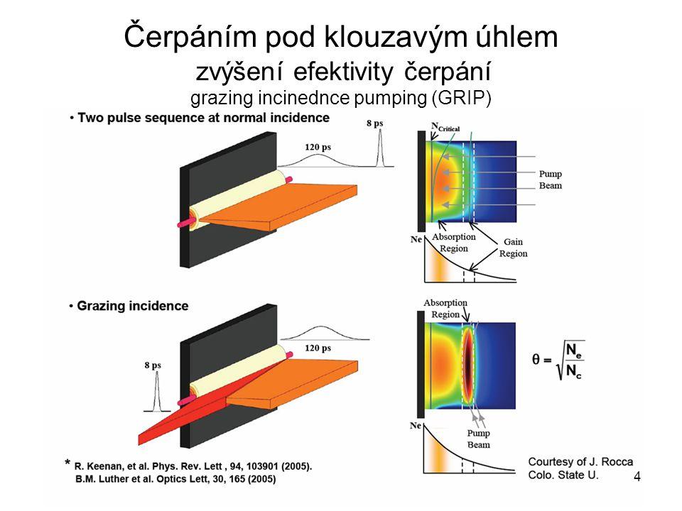 Čerpáním pod klouzavým úhlem zvýšení efektivity čerpání grazing incinednce pumping (GRIP) 4