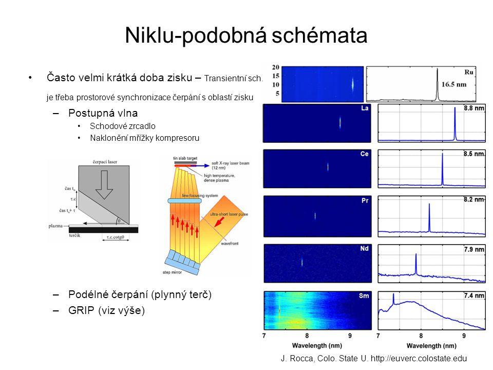 Niklu-podobná schémata J. Rocca, Colo. State U. http://euverc.colostate.edu Často velmi krátká doba zisku – Transientní sch. je třeba prostorové synch