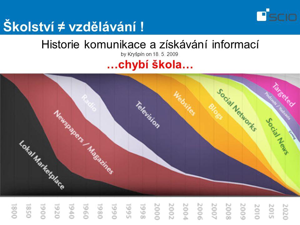 Školství ≠ vzdělávání . Historie komunikace a získávání informací by Kryšpín on 18.