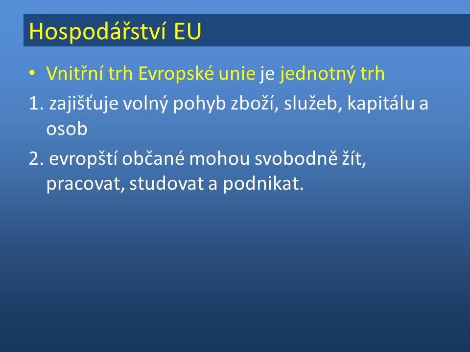 Hospodářství EU Vnitřní trh Evropské unie je jednotný trh 1.