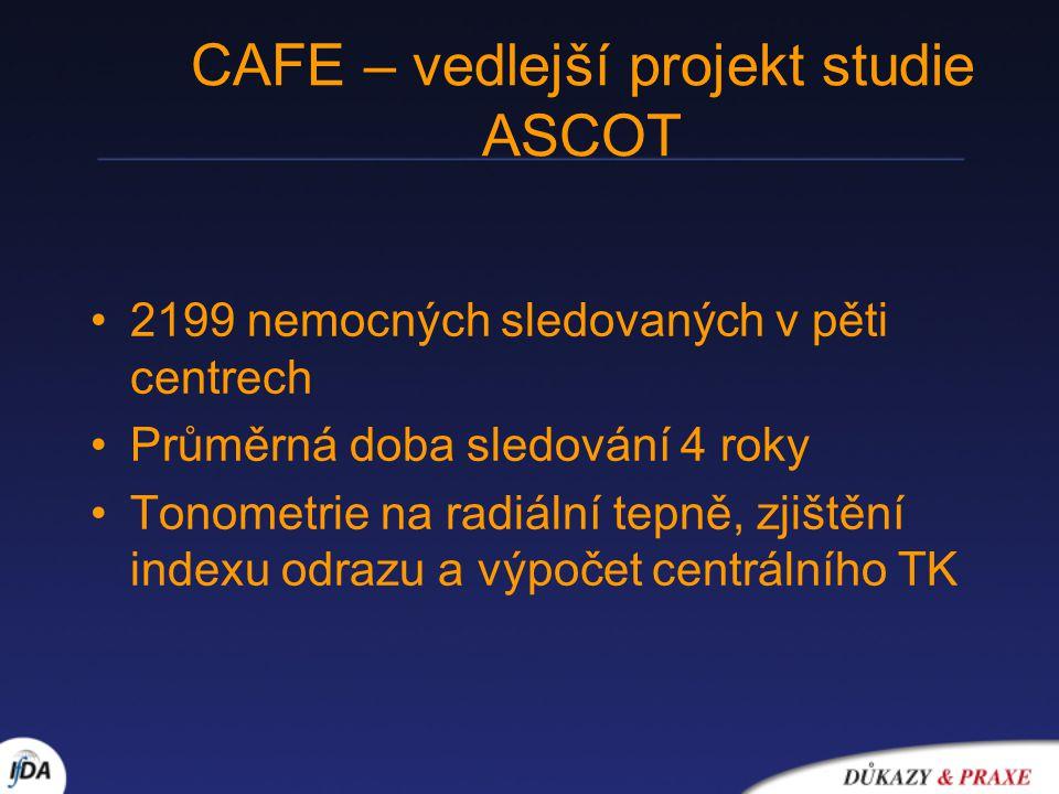 CAFE – vedlejší projekt studie ASCOT 2199 nemocných sledovaných v pěti centrech Průměrná doba sledování 4 roky Tonometrie na radiální tepně, zjištění