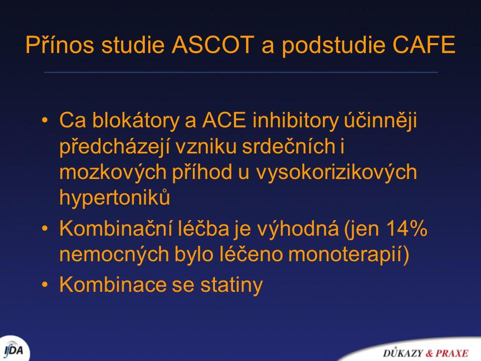 Přínos studie ASCOT a podstudie CAFE Ca blokátory a ACE inhibitory účinněji předcházejí vzniku srdečních i mozkových příhod u vysokorizikových hyperto