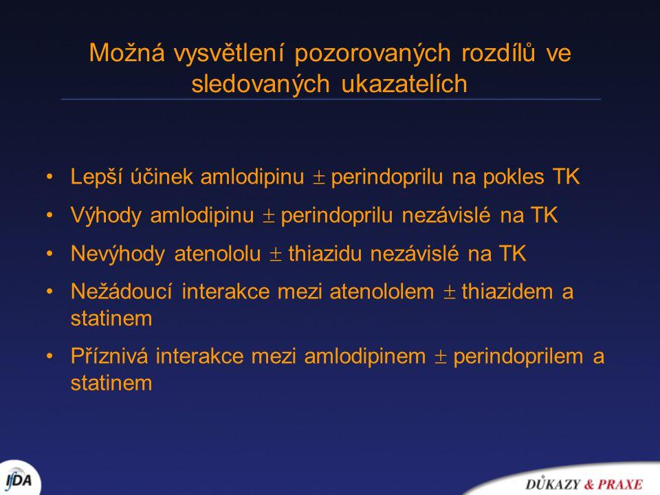 Možná vysvětlení pozorovaných rozdílů ve sledovaných ukazatelích Lepší účinek amlodipinu  perindoprilu na pokles TK Výhody amlodipinu  perindoprilu