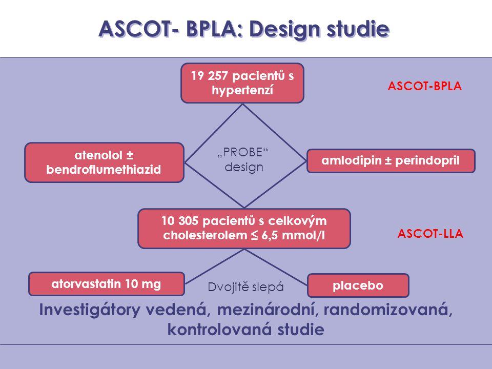 ASCOT- BPLA: Design studie Investigátory vedená, mezinárodní, randomizovaná, kontrolovaná studie placebo atorvastatin 10 mg Dvojitě slepá atenolol ± b