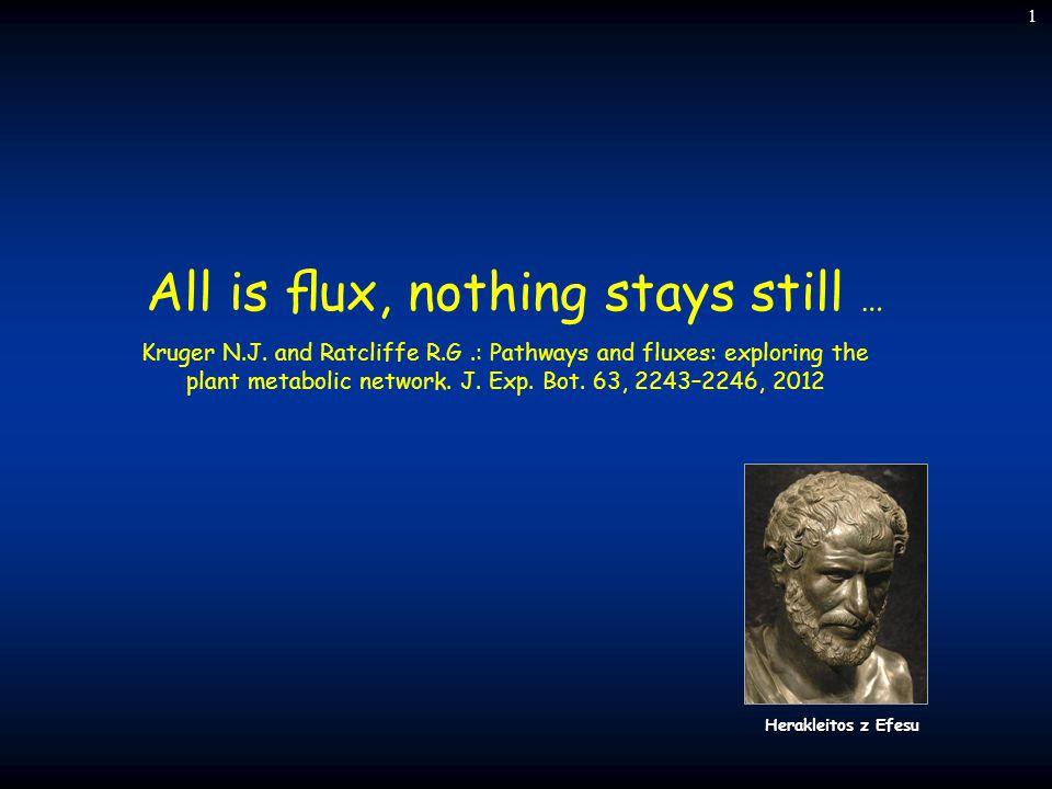 All is flux, nothing stays still … Herakleitos z Efesu 1 Kruger N.J.