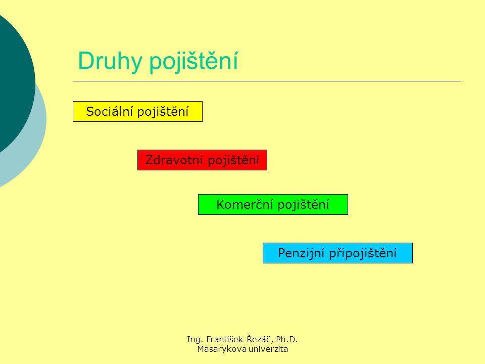 Ing. František Řezáč, Ph.D. Masarykova univerzita Druhy pojištění Sociální pojištění Zdravotní pojištění Komerční pojištění Penzijní připojištění
