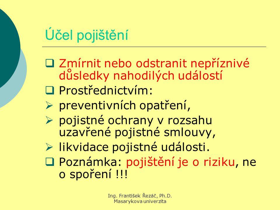 Ing. František Řezáč, Ph.D. Masarykova univerzita Účel pojištění  Zmírnit nebo odstranit nepříznivé důsledky nahodilých událostí  Prostřednictvím: 