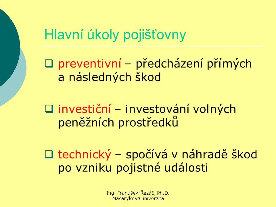 Ing. František Řezáč, Ph.D. Masarykova univerzita Hlavní úkoly pojišťovny  preventivní – předcházení přímých a následných škod  investiční – investo