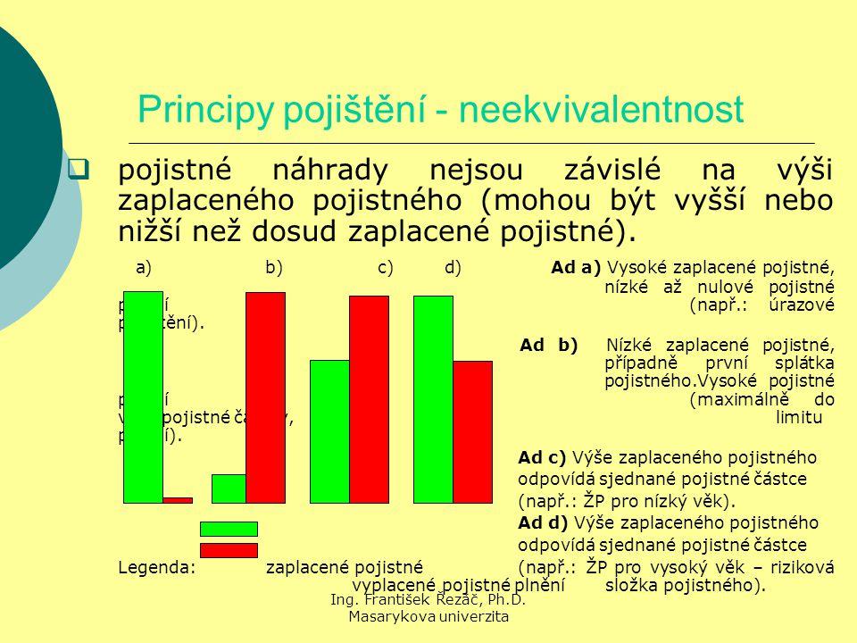 Ing. František Řezáč, Ph.D. Masarykova univerzita Principy pojištění - neekvivalentnost  pojistné náhrady nejsou závislé na výši zaplaceného pojistné