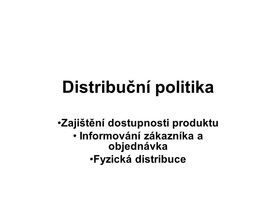 Distribuční politika Zajištění dostupnosti produktu Informování zákazníka a objednávka Fyzická distribuce