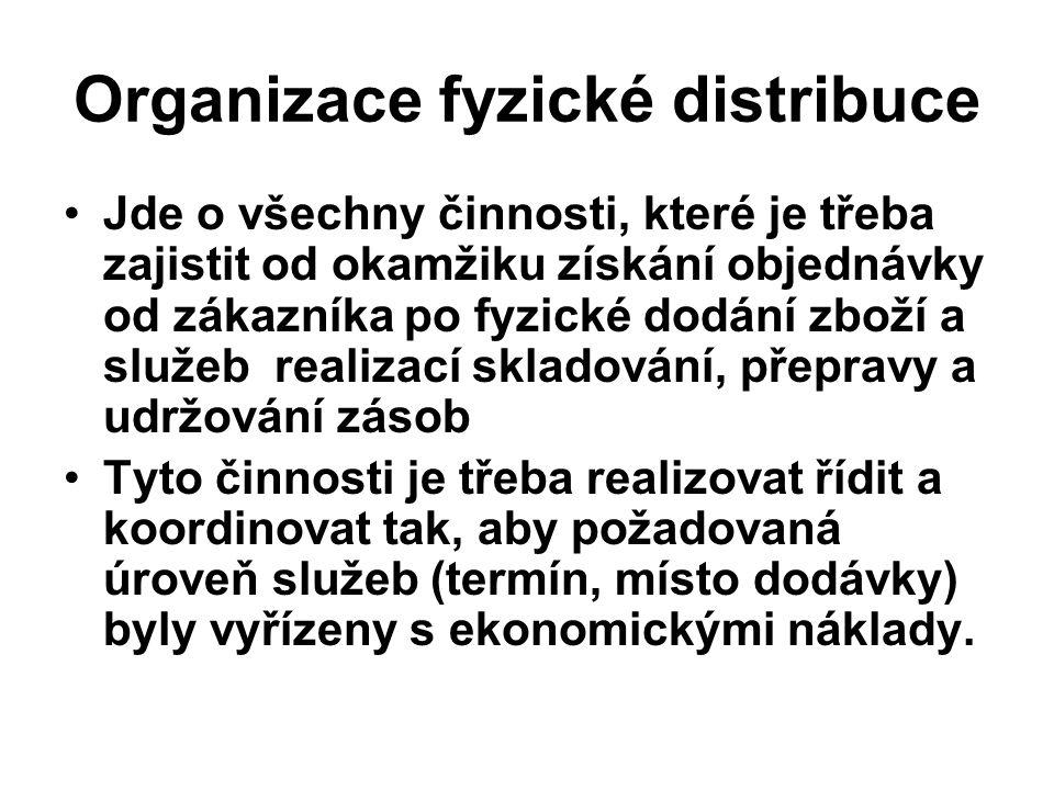 Organizace fyzické distribuce Jde o všechny činnosti, které je třeba zajistit od okamžiku získání objednávky od zákazníka po fyzické dodání zboží a sl