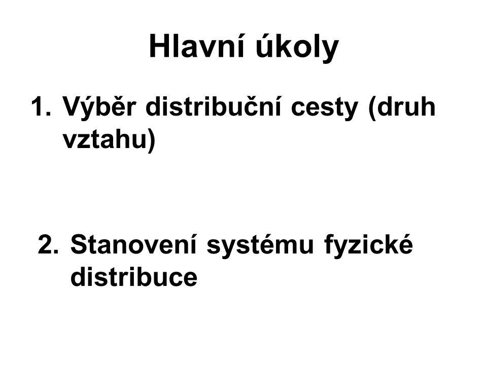 Hlavní úkoly 1.Výběr distribuční cesty (druh vztahu) 2.Stanovení systému fyzické distribuce