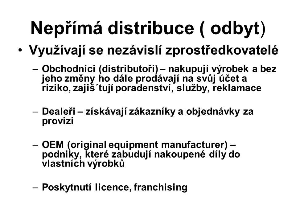 Nepřímá distribuce ( odbyt) Využívají se nezávislí zprostředkovatelé –Obchodníci (distributoři) – nakupují výrobek a bez jeho změny ho dále prodávají