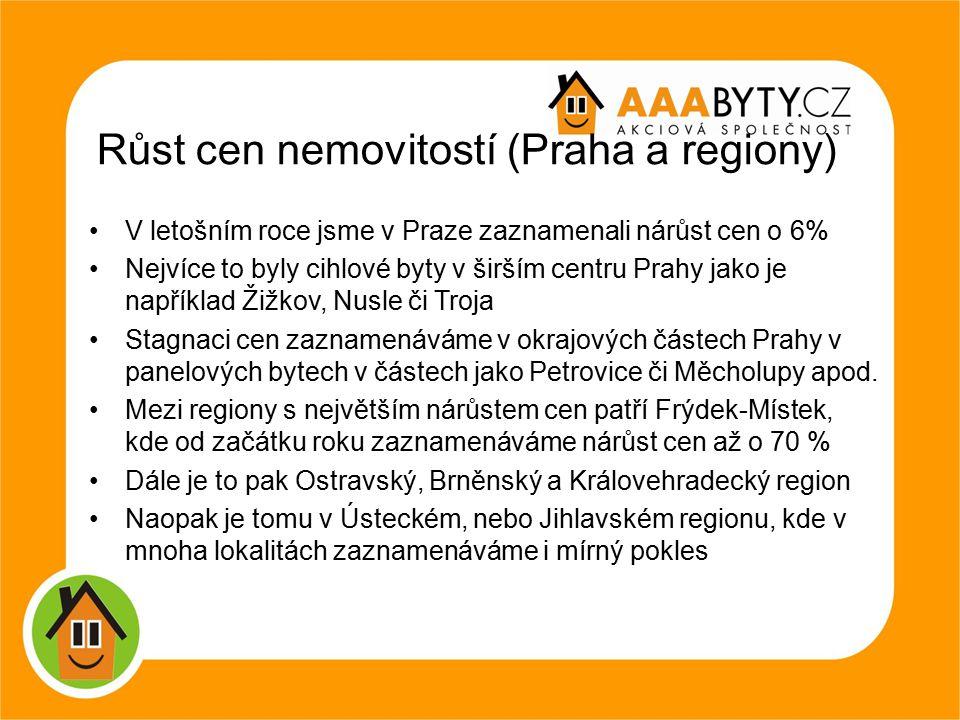 4 Růst cen nemovitostí (Praha a regiony) V letošním roce jsme v Praze zaznamenali nárůst cen o 6% Nejvíce to byly cihlové byty v širším centru Prahy jako je například Žižkov, Nusle či Troja Stagnaci cen zaznamenáváme v okrajových částech Prahy v panelových bytech v částech jako Petrovice či Měcholupy apod.