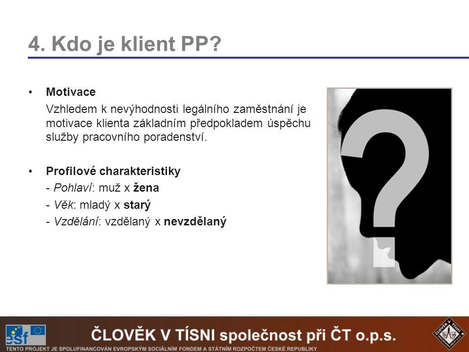 4. Kdo je klient PP.
