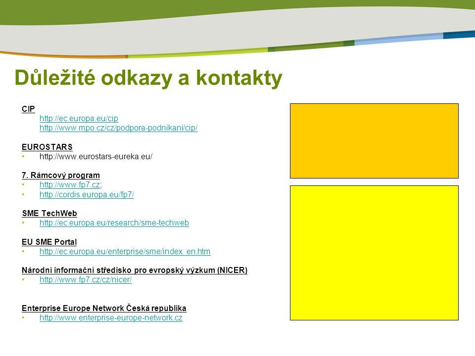 Důležité odkazy a kontakty CIP http://ec.europa.eu/cip http://www.mpo.cz/cz/podpora-podnikani/cip/ EUROSTARS http://www.eurostars-eureka.eu/ 7.