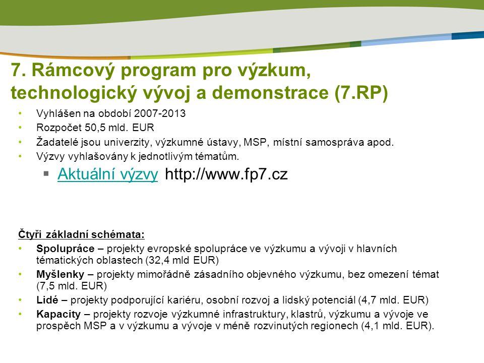 Podpora širšího využití ICT Information Communication Technologies Policy support Programme (ICT PSP) 20 % rozpočtu (801 mil.