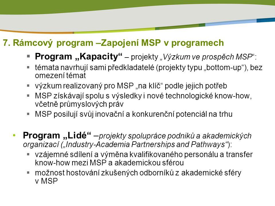 Inteligentní energie pro Evropu (IEE) 20% rozpočtu CIP (780 mil.