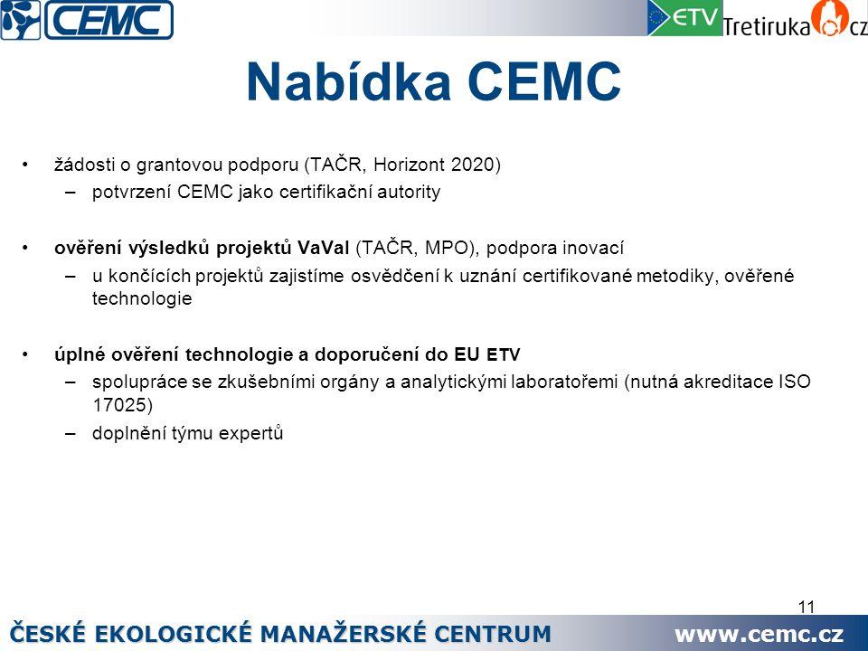 11 Nabídka CEMC žádosti o grantovou podporu (TAČR, Horizont 2020) –potvrzení CEMC jako certifikační autority ověření výsledků projektů VaVaI (TAČR, MPO), podpora inovací –u končících projektů zajistíme osvědčení k uznání certifikované metodiky, ověřené technologie úplné ověření technologie a doporučení do EU ETV –spolupráce se zkušebními orgány a analytickými laboratořemi (nutná akreditace ISO 17025) –doplnění týmu expertů ČESKÉ EKOLOGICKÉ MANAŽERSKÉ CENTRUM www.cemc.cz