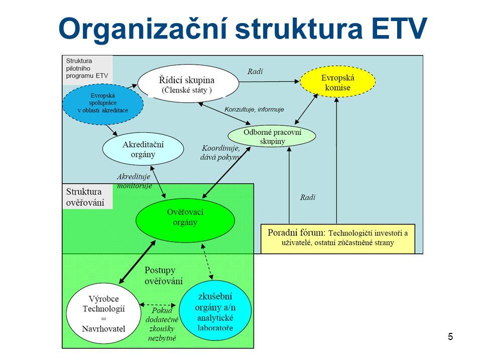 5 Organizační struktura ETV