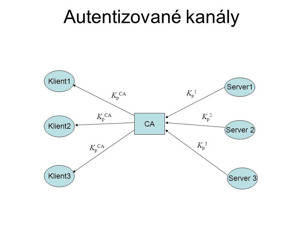 Autentizované kanály CA Server1 Server 2 Server 3 Klient1 Klient2 Klient3 Kp1Kp1 Kp2Kp2 Kp3Kp3 K p CA
