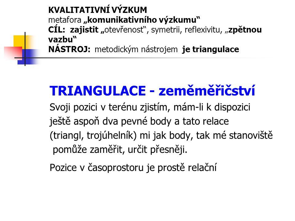 """Triangulace je """"prodlouženou výzkumnou interakcí, dialogem 1."""