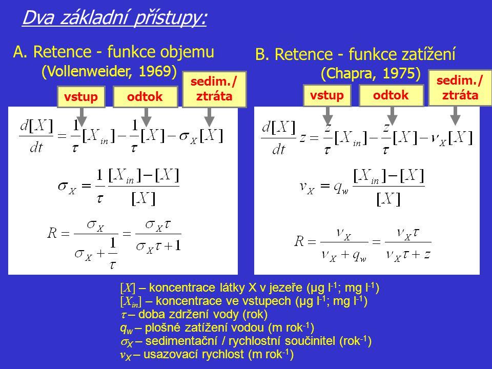 Dva základní přístupy: A. Retence - funkce objemu (Vollenweider, 1969) B. Retence - funkce zatížení (Chapra, 1975) [X] – koncentrace látky X v jezeře