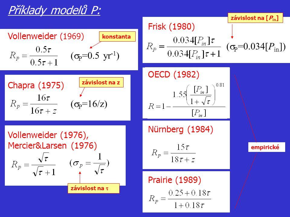 Příklady modelů P: Vollenweider (1969) (  P =0.5 yr -1 ) konstanta Vollenweider (1976), Mercier&Larsen (1976) závislost na  (  P =0.034[P in ]) Fri