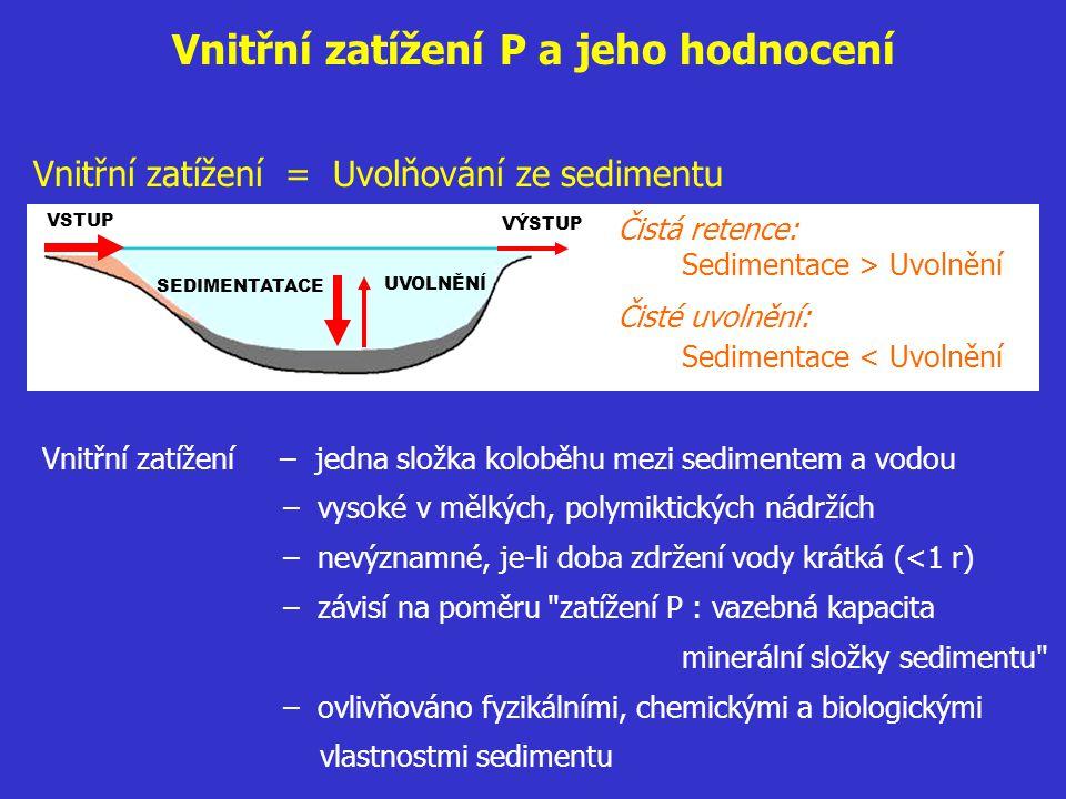 Vnitřní zatížení P a jeho hodnocení Vnitřní zatížení = Uvolňování ze sedimentu VSTUP VÝSTUP UVOLNĚNÍ SEDIMENTATACE Čistá retence: Sedimentace > Uvolně