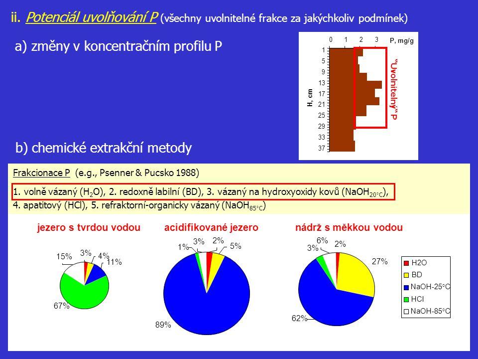 ii. Potenciál uvolňování P (všechny uvolnitelné frakce za jakýchkoliv podmínek) a) změny v koncentračním profilu P nádrž s měkkou vodou 2% 27% 3% 6% 6