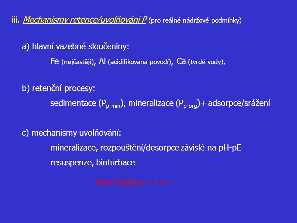 iii. Mechanismy retence/uvolňování P (pro reálné nádržové podmínky) a) hlavní vazebné sloučeniny: Fe (nejčastěji), Al (acidifikovaná povodí), Ca (tvrd