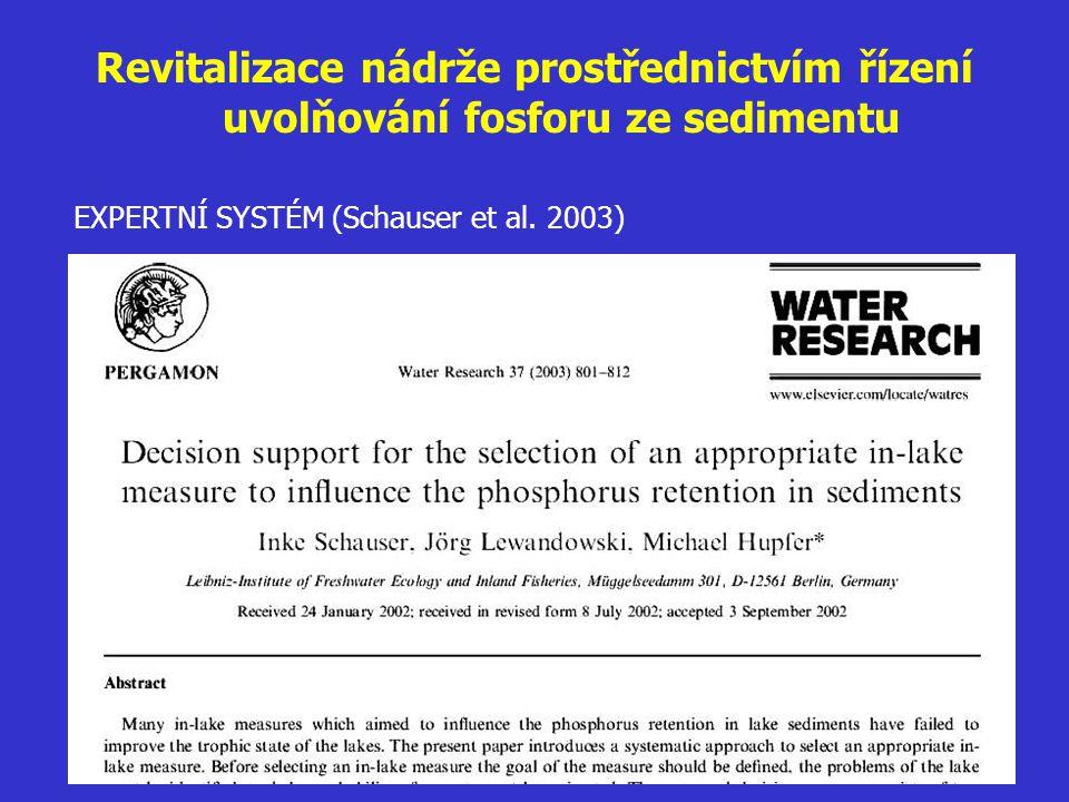 Revitalizace nádrže prostřednictvím řízení uvolňování fosforu ze sedimentu EXPERTNÍ SYSTÉM (Schauser et al. 2003)