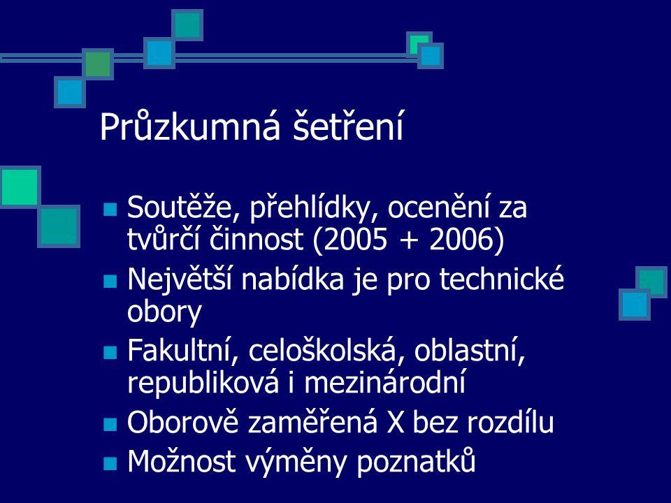 Informovanost Centrální systém pro přehled akcí http://www.fit.vutbr.cz/tcs http://www.fit.vutbr.cz/tcs Různorodost informací Informace na web stránkách organizátora Specifické klíče rozesílání informací infcí