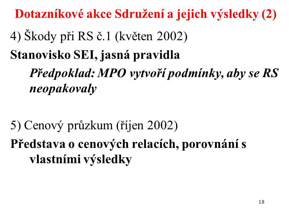 18 Dotazníkové akce Sdružení a jejich výsledky (2) 4) Škody při RS č.1 (květen 2002) Stanovisko SEI, jasná pravidla Předpoklad: MPO vytvoří podmínky, aby se RS neopakovaly 5) Cenový průzkum (říjen 2002) Představa o cenových relacích, porovnání s vlastními výsledky