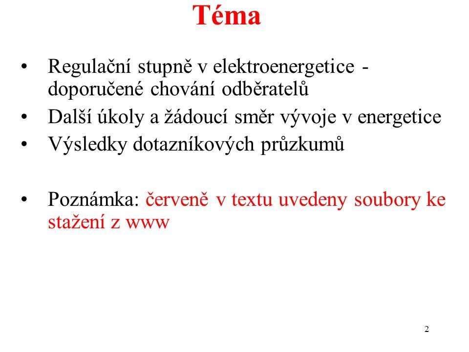 2 Téma Regulační stupně v elektroenergetice - doporučené chování odběratelů Další úkoly a žádoucí směr vývoje v energetice Výsledky dotazníkových průzkumů Poznámka: červeně v textu uvedeny soubory ke stažení z www