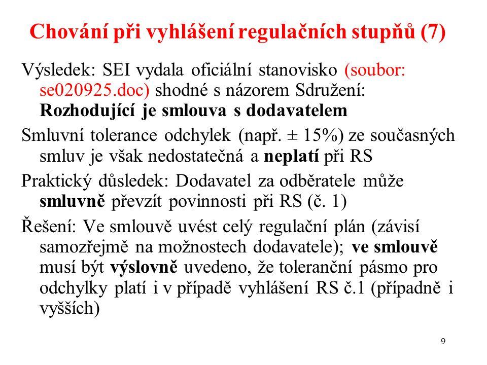 9 Výsledek: SEI vydala oficiální stanovisko (soubor: se020925.doc) shodné s názorem Sdružení: Rozhodující je smlouva s dodavatelem Smluvní tolerance odchylek (např.