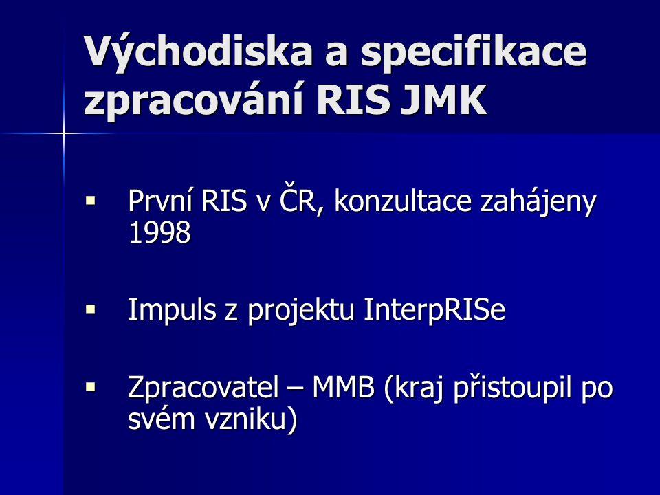 Východiska a specifikace zpracování RIS JMK  První RIS v ČR, konzultace zahájeny 1998  Impuls z projektu InterpRISe  Zpracovatel – MMB (kraj přisto