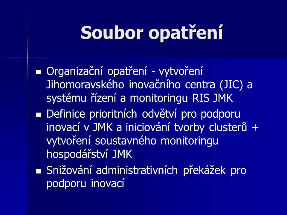 Soubor opatření Organizační opatření - vytvoření Jihomoravského inovačního centra (JIC) a systému řízení a monitoringu RIS JMK Definice prioritních od