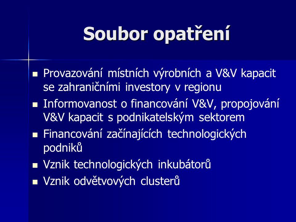 Soubor opatření Provazování místních výrobních a V&V kapacit se zahraničními investory v regionu Informovanost o financování V&V, propojování V&V kapa