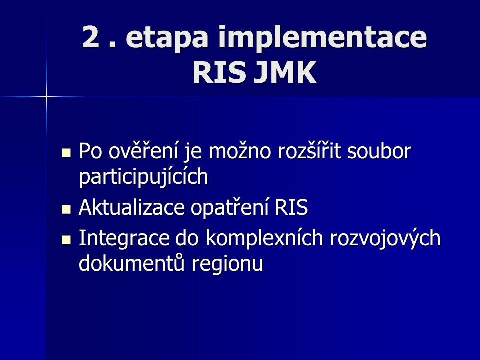 2. etapa implementace RIS JMK Po ověření je možno rozšířit soubor participujících Po ověření je možno rozšířit soubor participujících Aktualizace opat