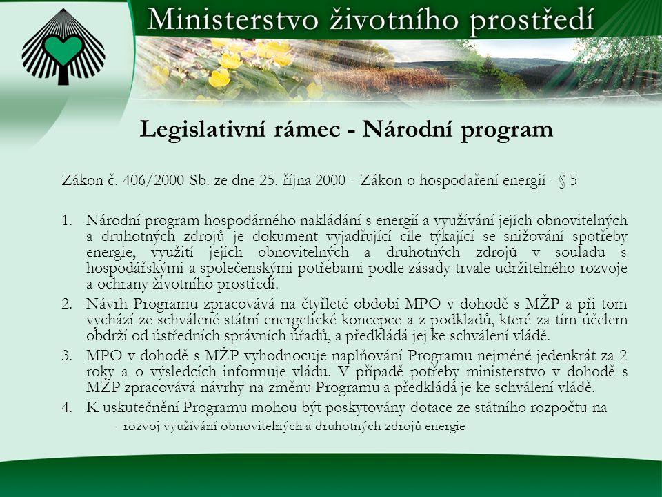Legislativní rámec - Národní program Zákon č. 406/2000 Sb.