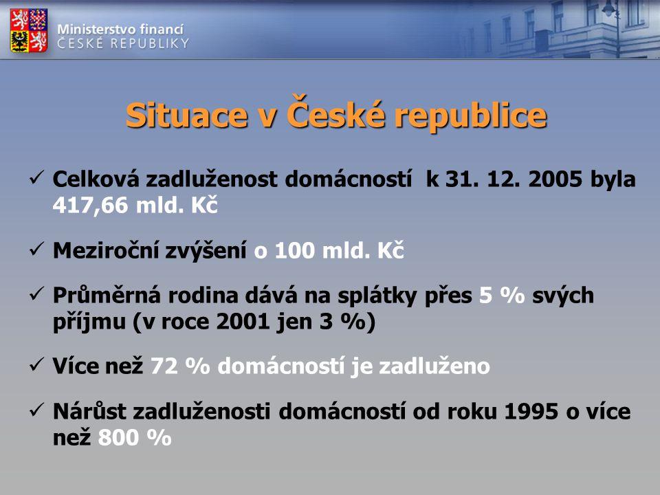 Situace v České republice Celková zadluženost domácností k 31. 12. 2005 byla 417,66 mld. Kč Meziroční zvýšení o 100 mld. Kč Průměrná rodina dává na sp