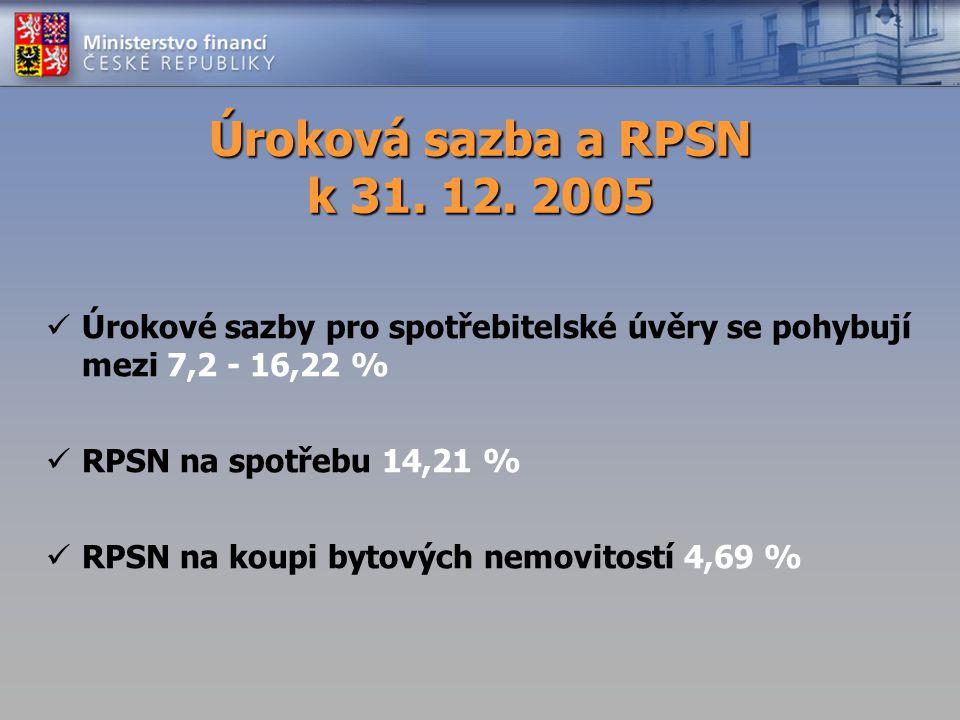 Úroková sazba a RPSN k 31. 12. 2005 Úrokové sazby pro spotřebitelské úvěry se pohybují mezi 7,2 - 16,22 % RPSN na spotřebu 14,21 % RPSN na koupi bytov