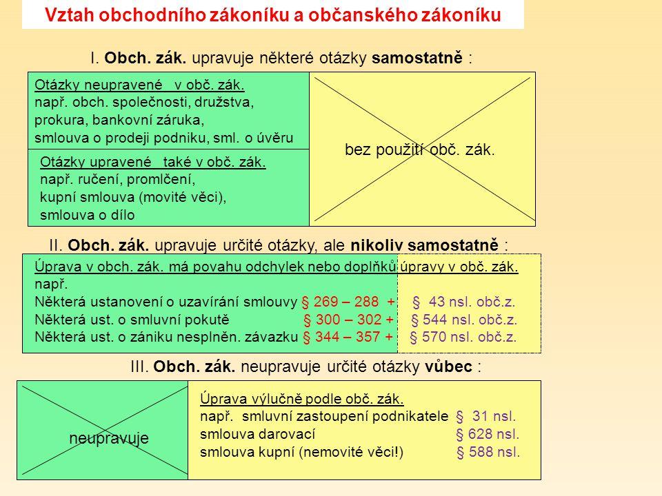 Vztah obchodního zákoníku a občanského zákoníku I.