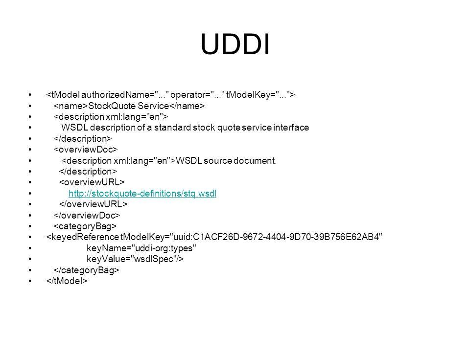 StockQuote Service WSDL description of a standard stock quote service interface WSDL source document.